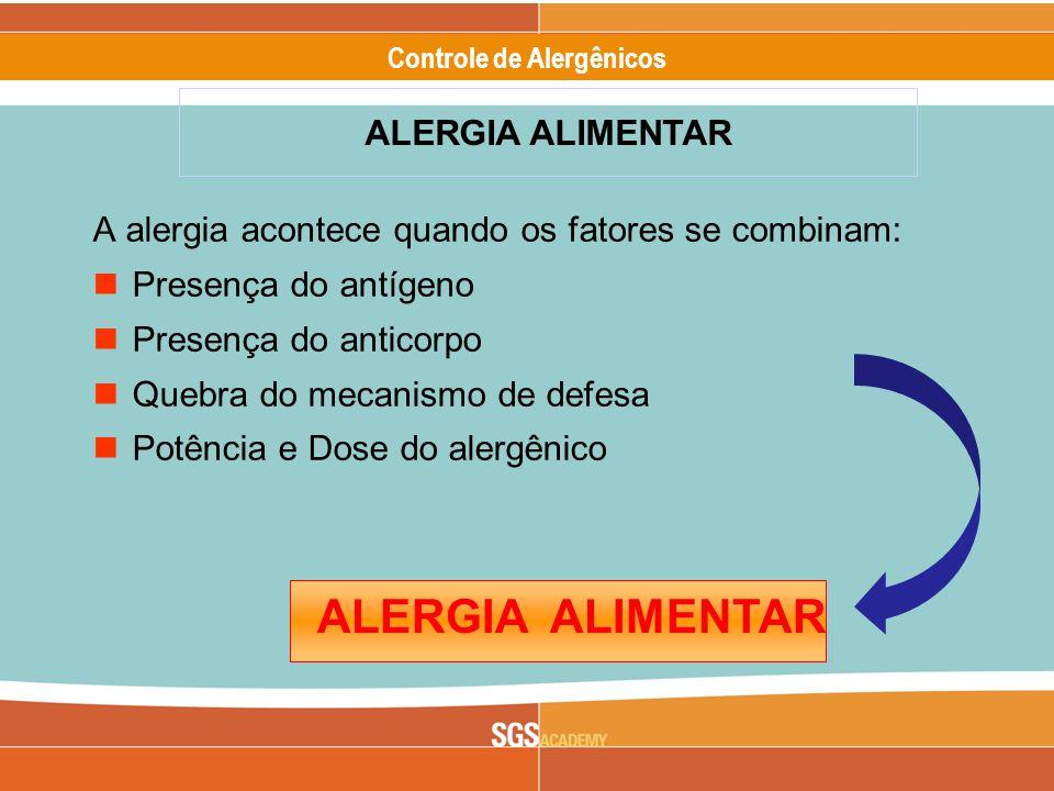 ALERGIA ALIMENTAR ALERGIA ALIMENTAR