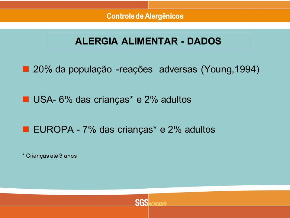 ALERGIA ALIMENTAR - DADOS
