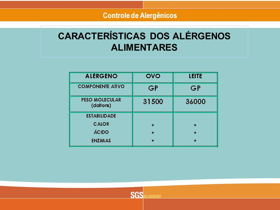 CARACTERÍSTICAS DOS ALÉRGENOS ALIMENTARES