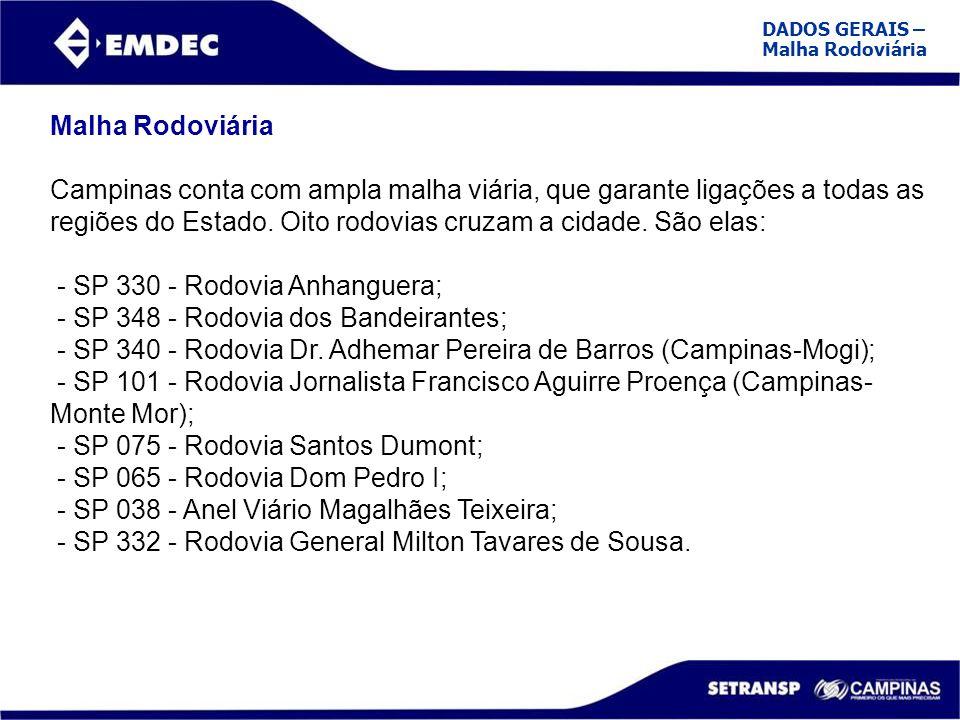 - SP 330 - Rodovia Anhanguera; - SP 348 - Rodovia dos Bandeirantes;
