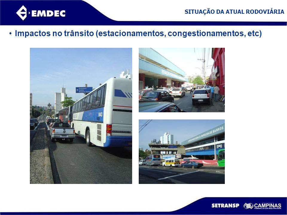 Impactos no trânsito (estacionamentos, congestionamentos, etc)