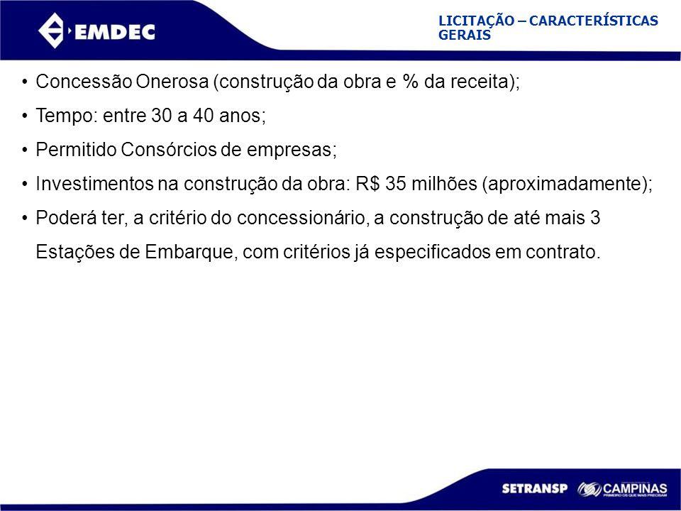 Concessão Onerosa (construção da obra e % da receita);