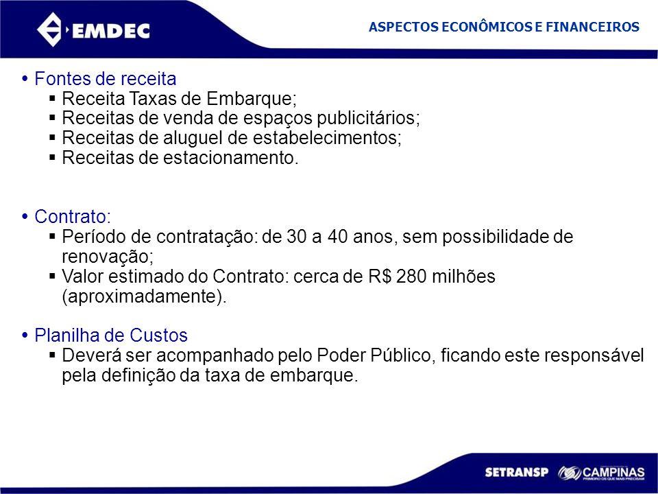 Receita Taxas de Embarque; Receitas de venda de espaços publicitários;
