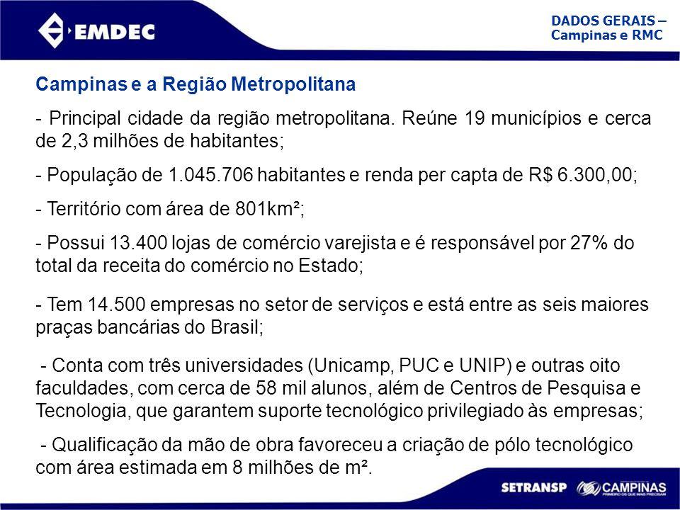 Campinas e a Região Metropolitana