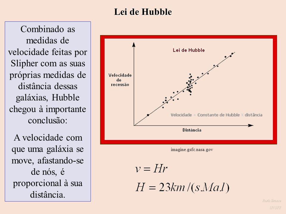 Lei de Hubble