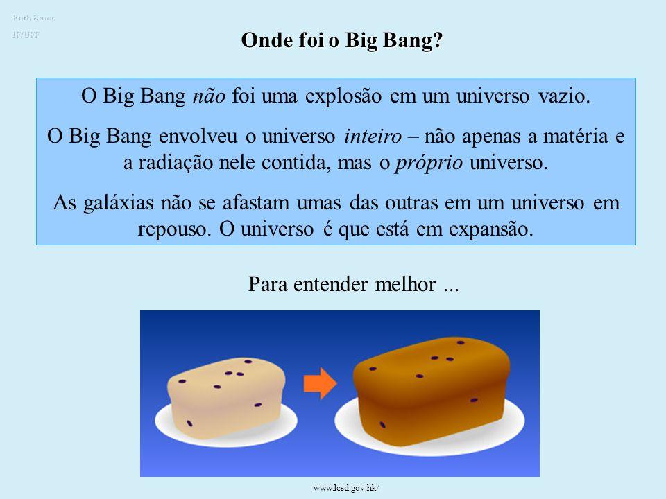 O Big Bang não foi uma explosão em um universo vazio.