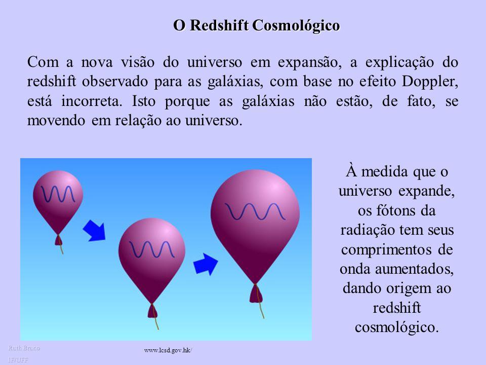 O Redshift Cosmológico