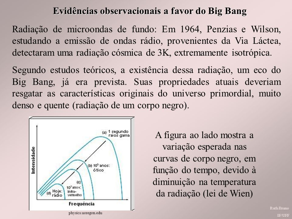 Evidências observacionais a favor do Big Bang