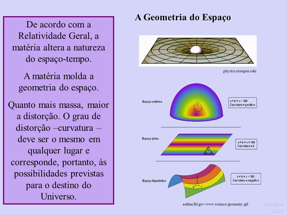 A matéria molda a geometria do espaço.