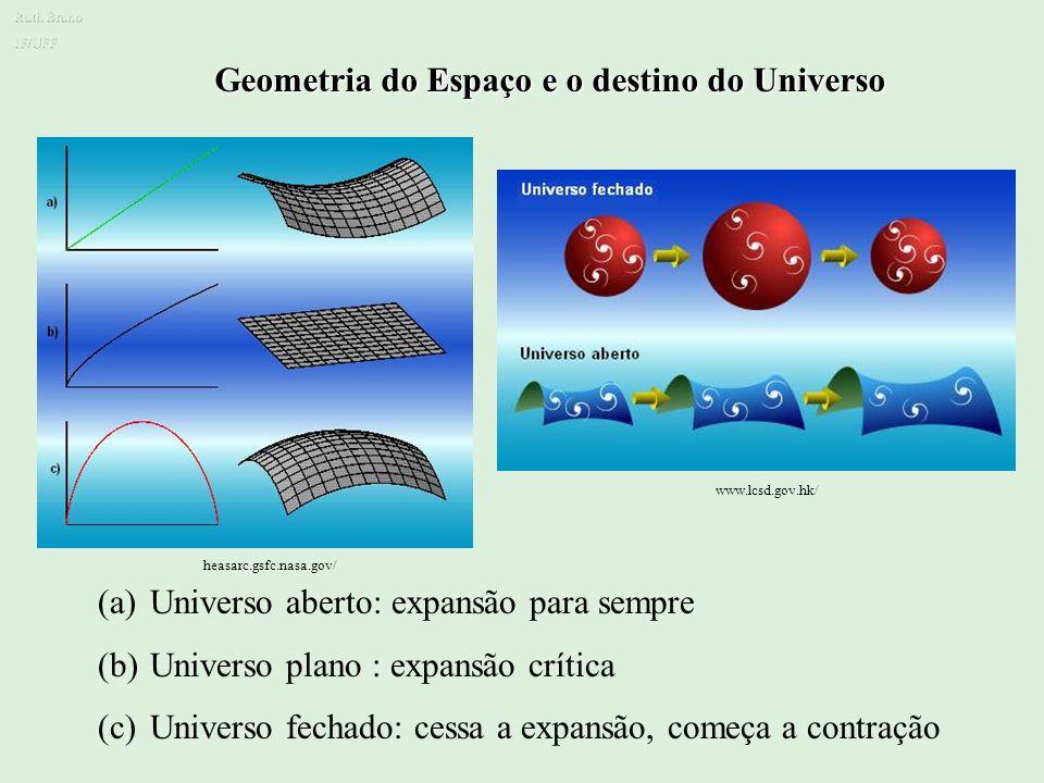 Geometria do Espaço e o destino do Universo
