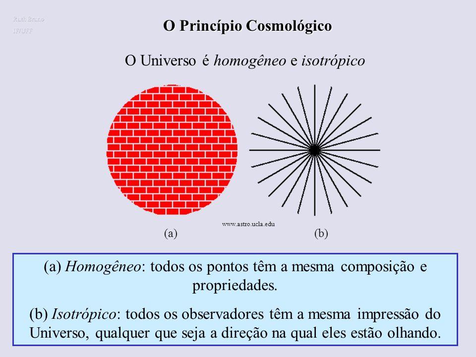 O Princípio Cosmológico
