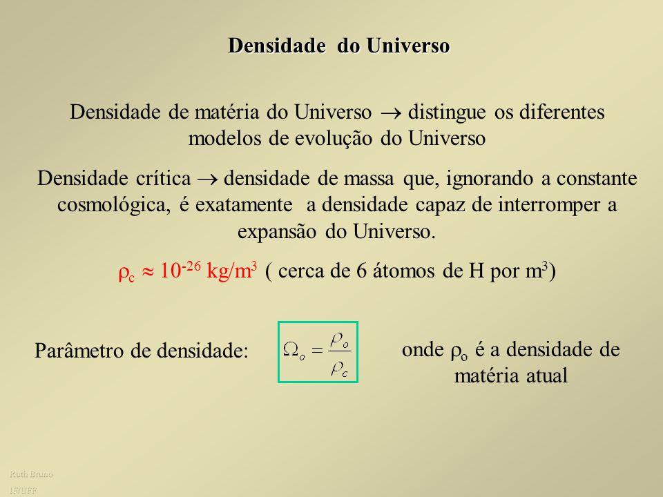 c  10-26 kg/m3 ( cerca de 6 átomos de H por m3)