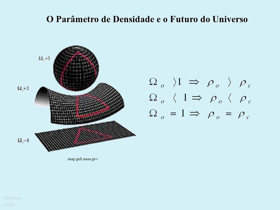 O Parâmetro de Densidade e o Futuro do Universo