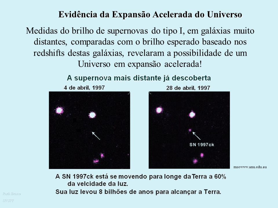 Evidência da Expansão Acelerada do Universo