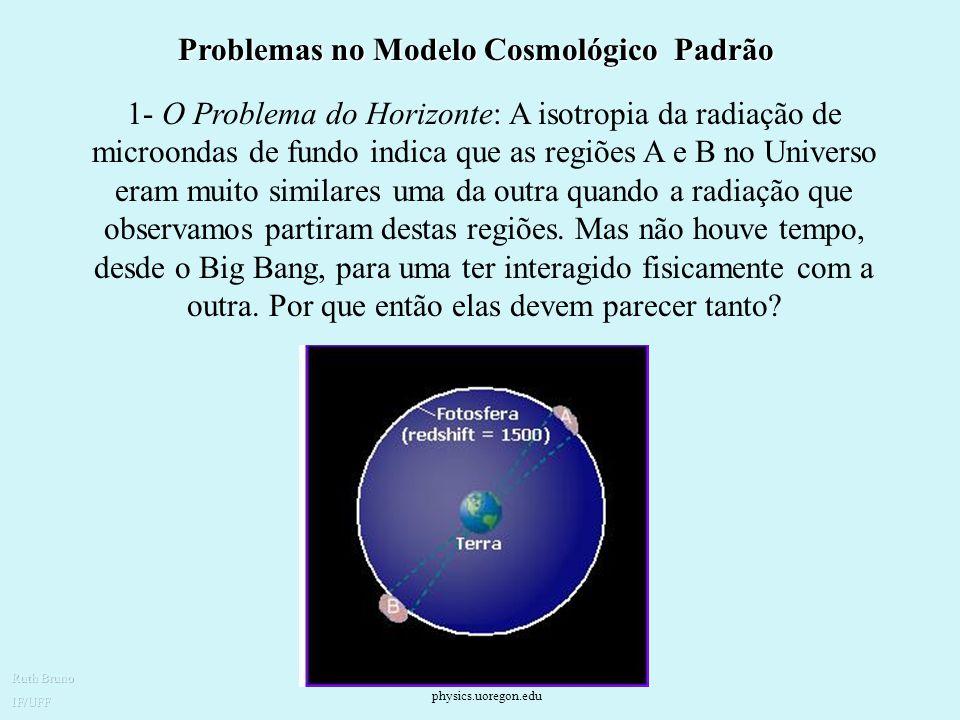 Problemas no Modelo Cosmológico Padrão
