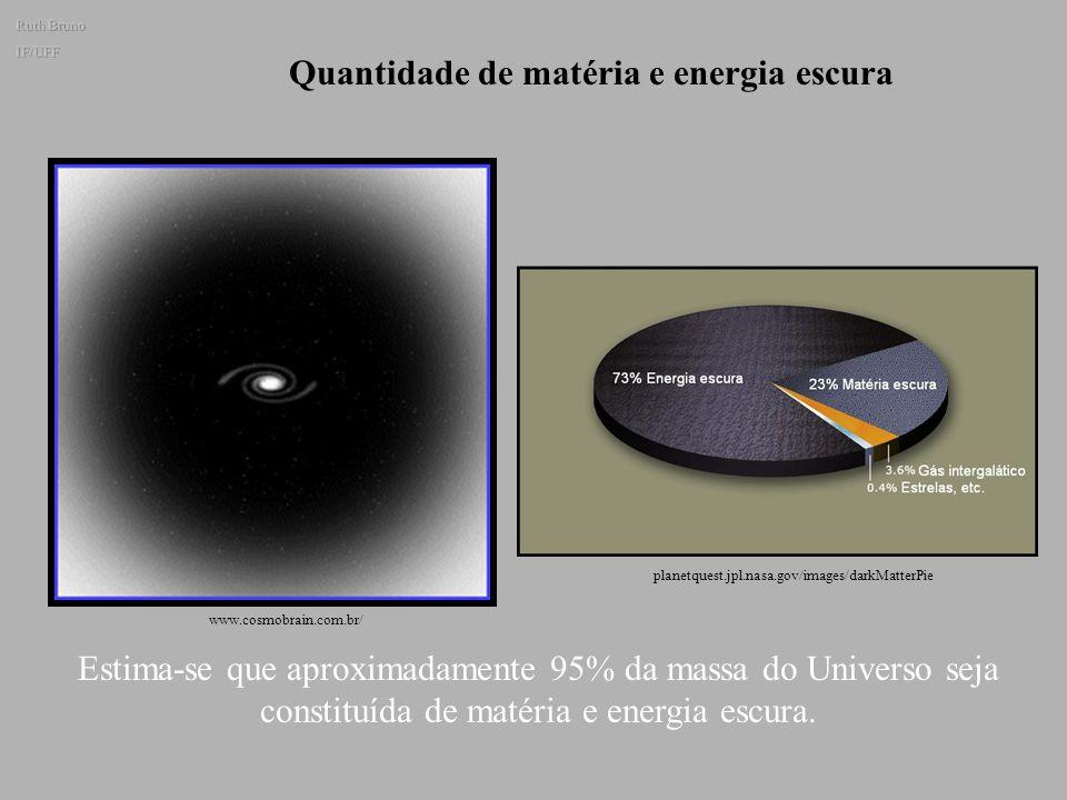 Quantidade de matéria e energia escura
