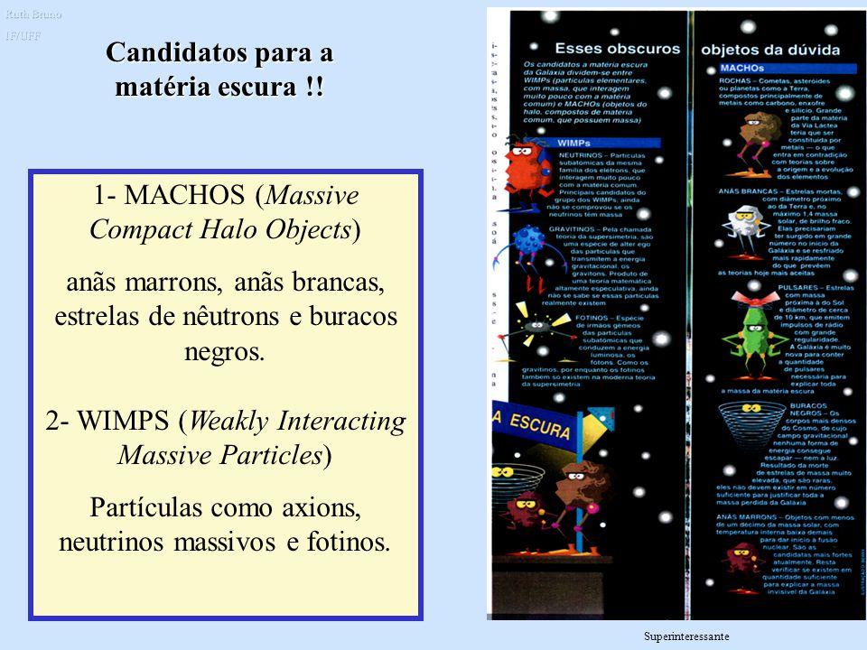 Candidatos para a matéria escura !!
