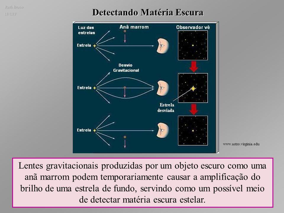 Detectando Matéria Escura