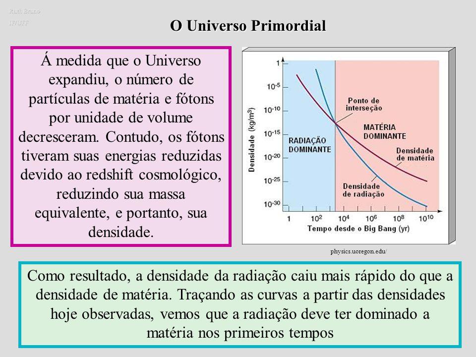 Ruth Bruno IF/UFF. O Universo Primordial.