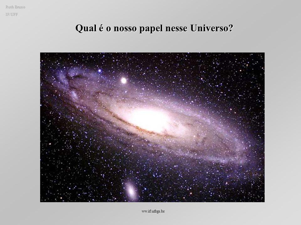 Qual é o nosso papel nesse Universo