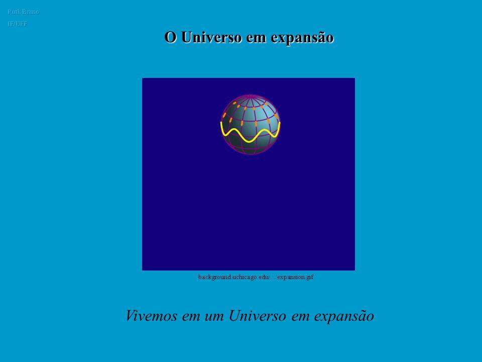 Vivemos em um Universo em expansão