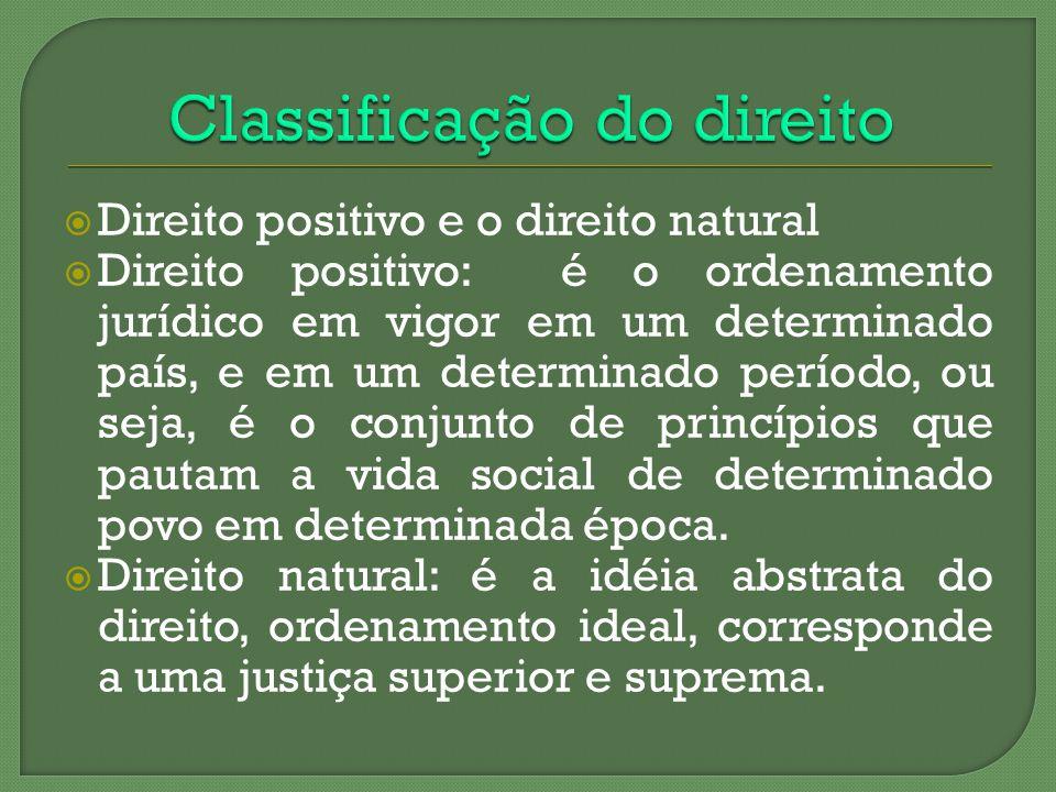 Classificação do direito