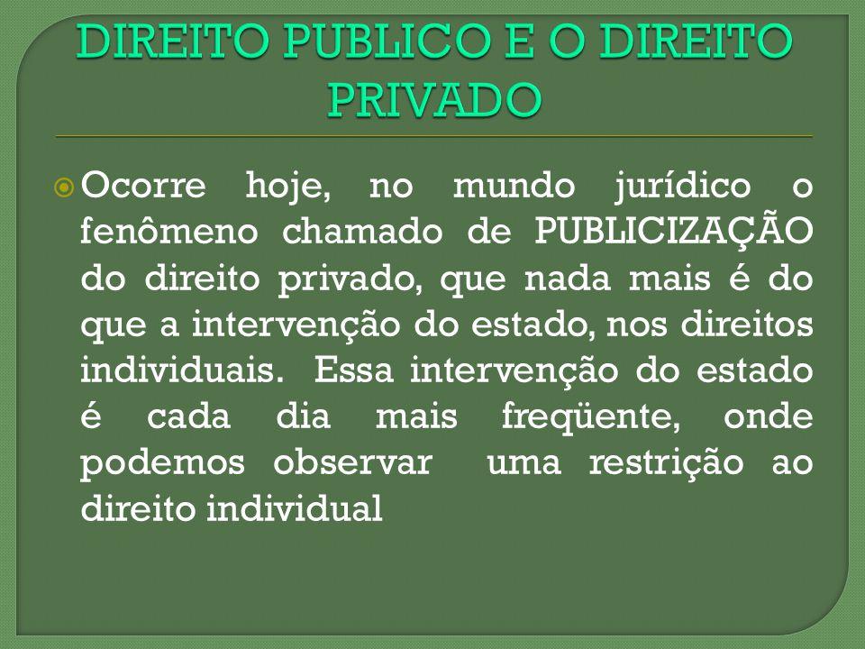 DIREITO PUBLICO E O DIREITO PRIVADO