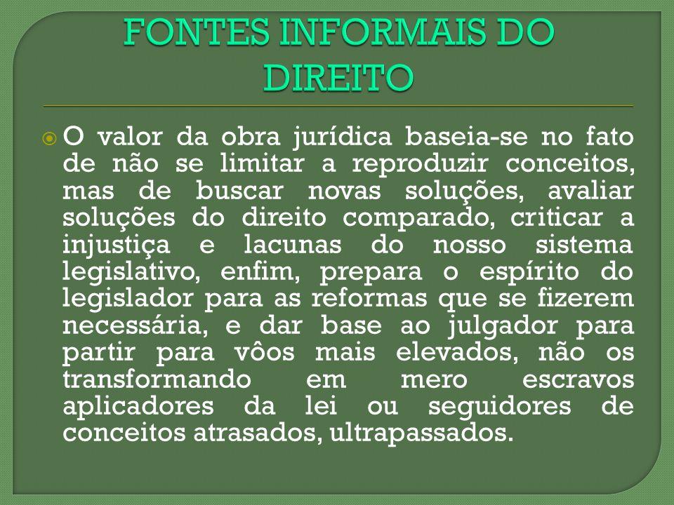 FONTES INFORMAIS DO DIREITO