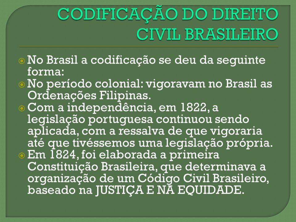 CODIFICAÇÃO DO DIREITO CIVIL BRASILEIRO