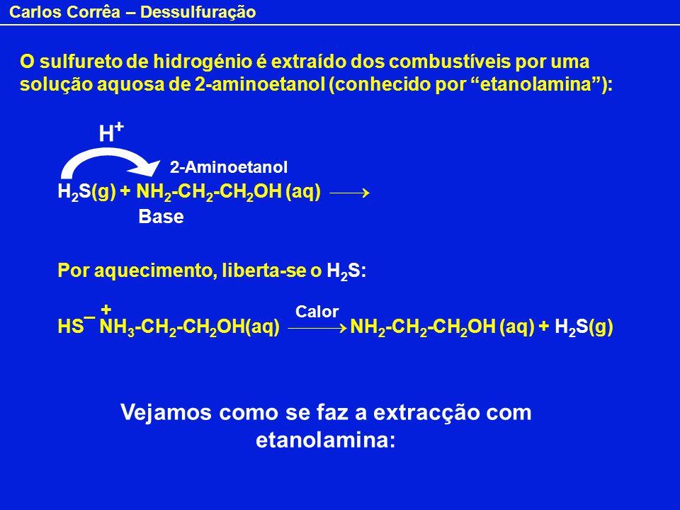 Vejamos como se faz a extracção com etanolamina: