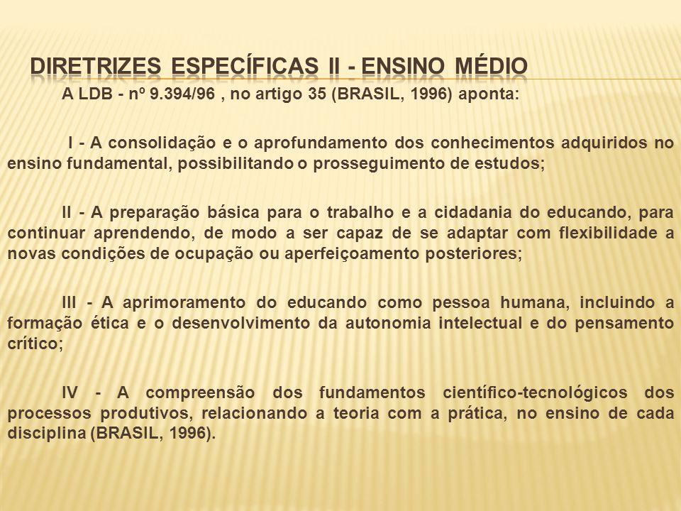 DIRETRIZES ESPECÍFICAS II - ENSINO MÉDIO