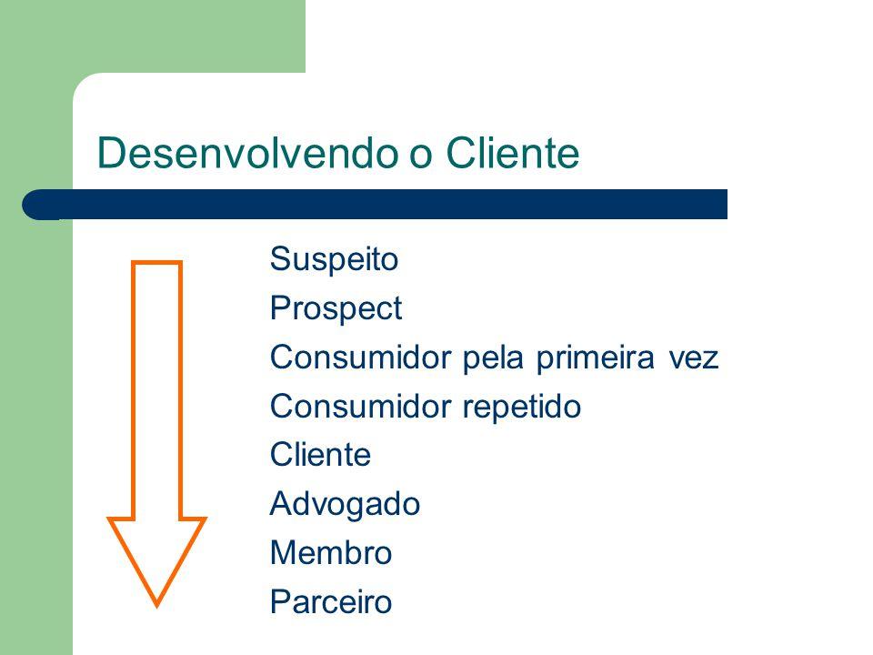 Desenvolvendo o Cliente