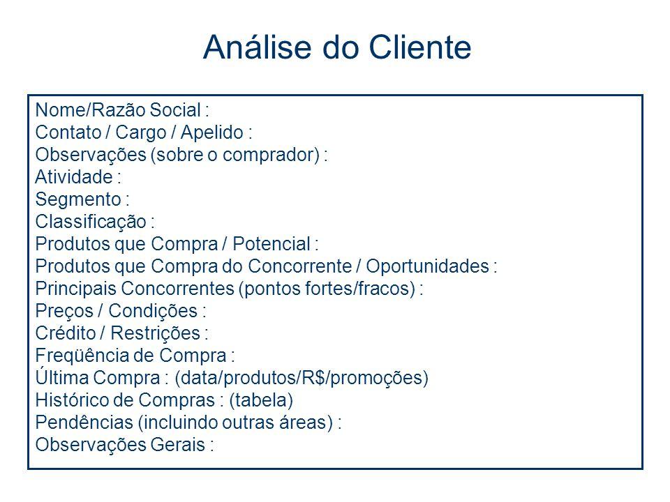 Análise do Cliente Nome/Razão Social : Contato / Cargo / Apelido :