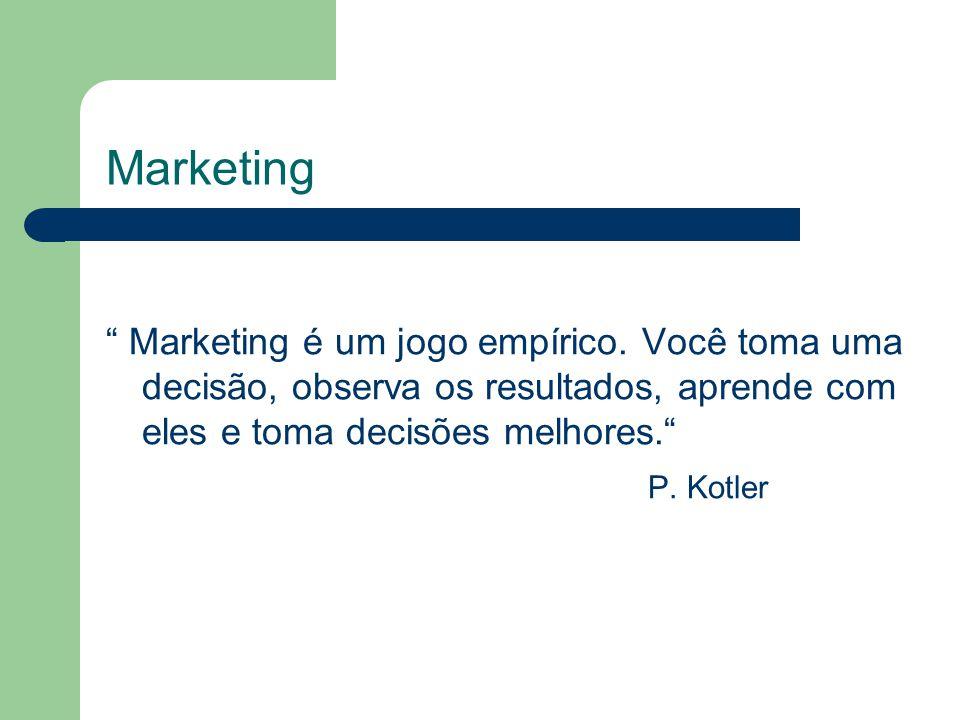Marketing Marketing é um jogo empírico. Você toma uma decisão, observa os resultados, aprende com eles e toma decisões melhores.