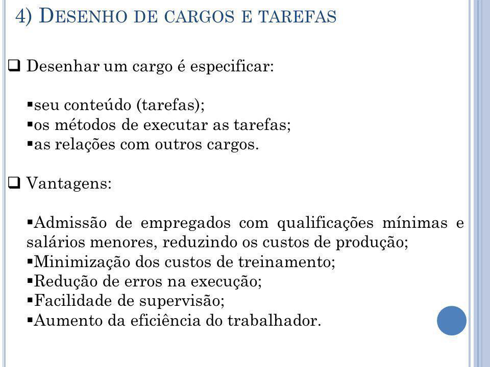 4) Desenho de cargos e tarefas