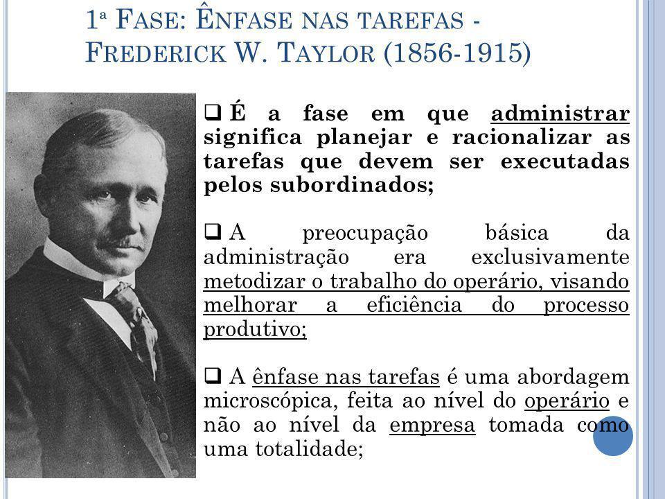 1ª Fase: Ênfase nas tarefas - Frederick W. Taylor (1856-1915)