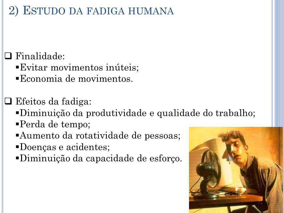 2) Estudo da fadiga humana