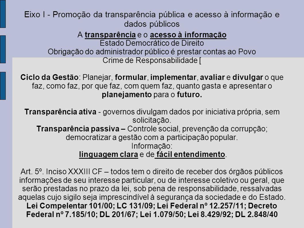 Eixo I - Promoção da transparência pública e acesso à informação e dados públicos