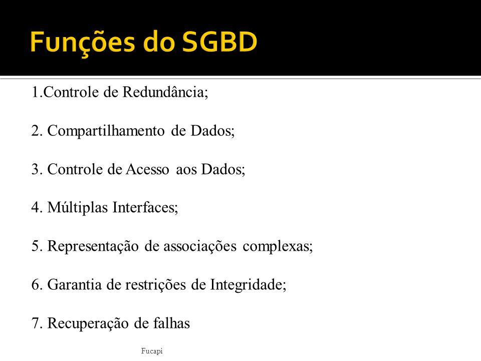 Funções do SGBD 1.Controle de Redundância;