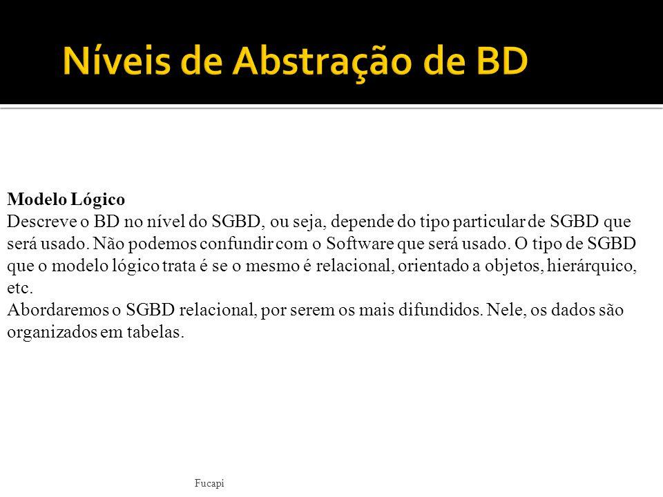 Níveis de Abstração de BD
