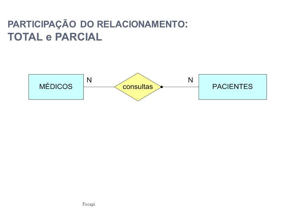 PARTICIPAÇÃO DO RELACIONAMENTO: TOTAL e PARCIAL
