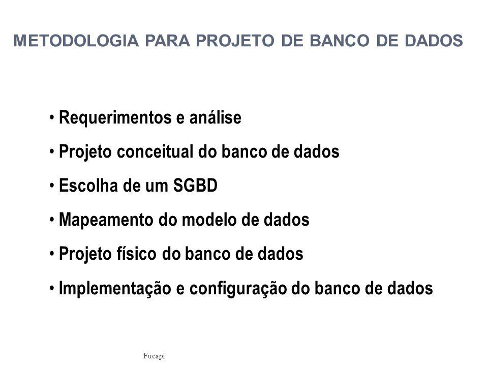 METODOLOGIA PARA PROJETO DE BANCO DE DADOS