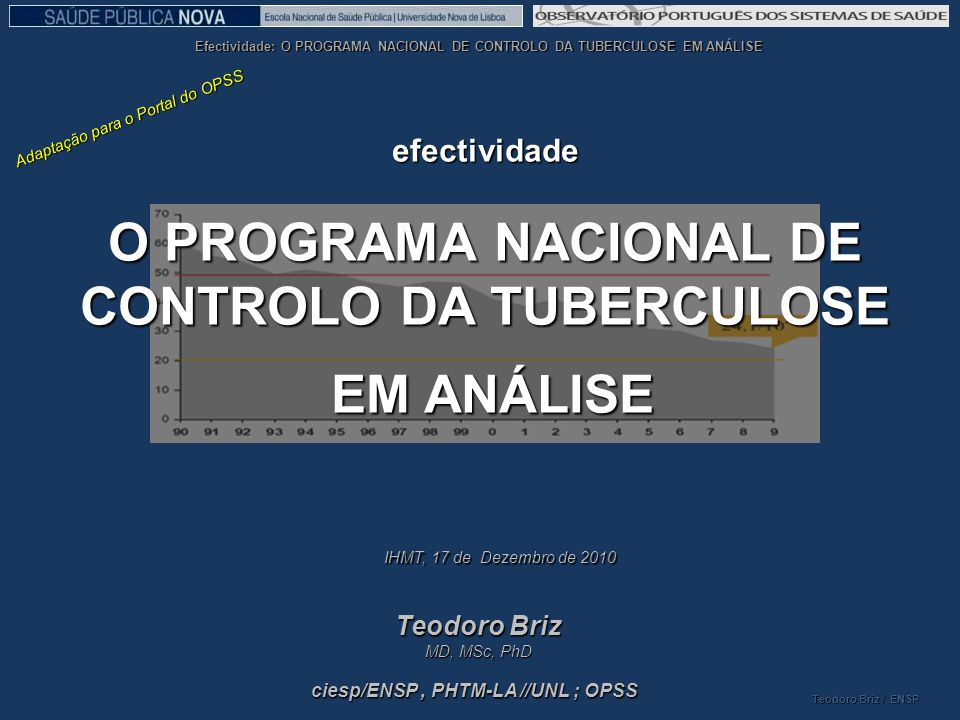 O PROGRAMA NACIONAL DE CONTROLO DA TUBERCULOSE EM ANÁLISE