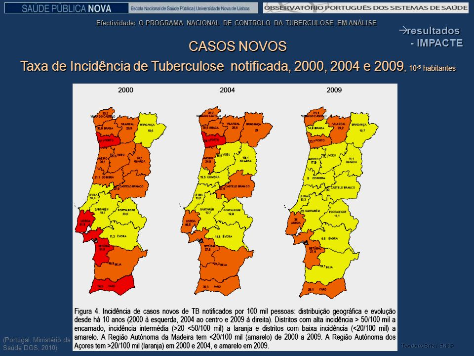 resultados - IMPACTE. CASOS NOVOS. Taxa de Incidência de Tuberculose notificada, 2000, 2004 e 2009, 10-5 habitantes.
