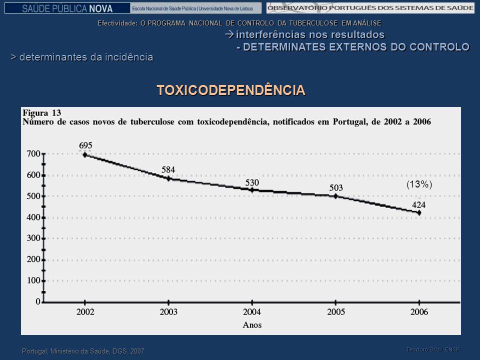 TOXICODEPENDÊNCIA interferências nos resultados
