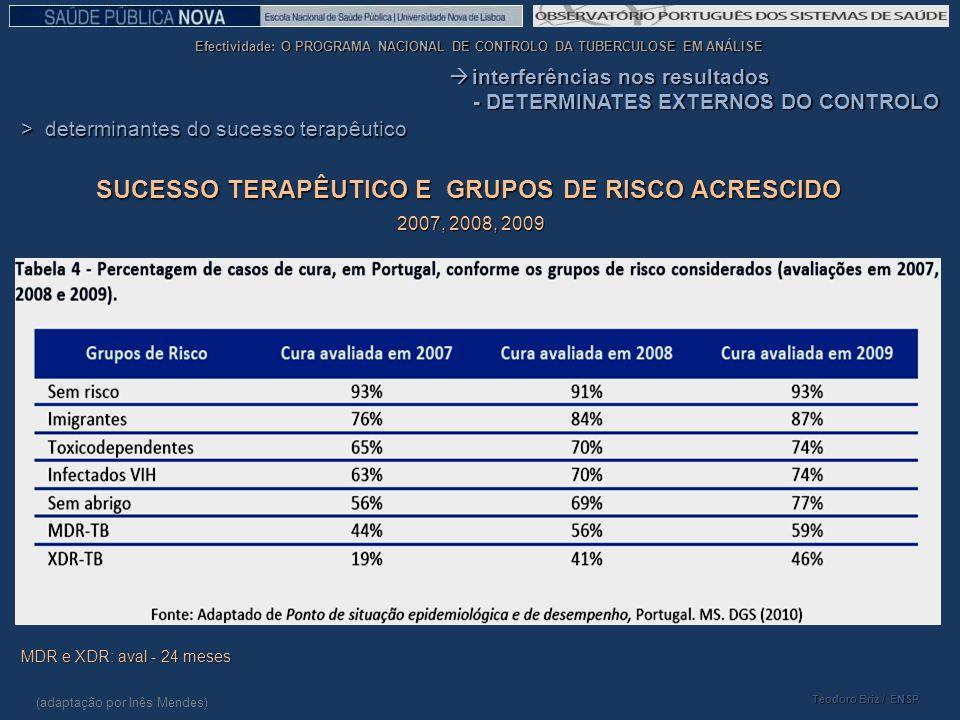 SUCESSO TERAPÊUTICO E GRUPOS DE RISCO ACRESCIDO