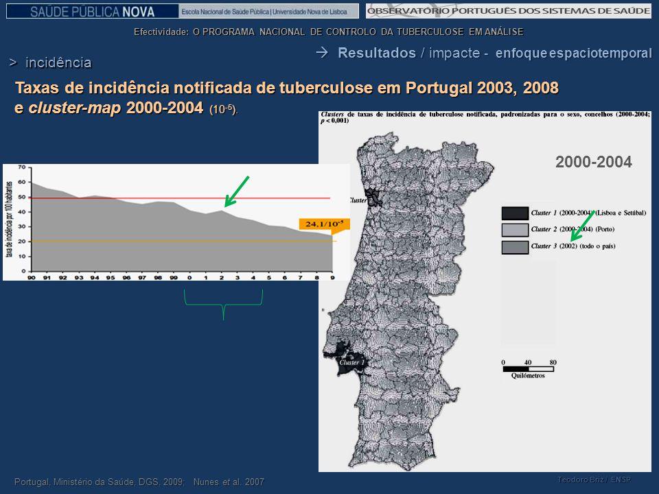 Taxas de incidência notificada de tuberculose em Portugal 2003, 2008