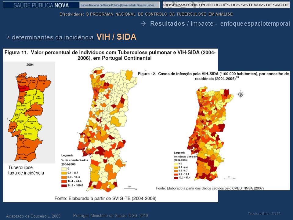 VIH / SIDA  Resultados / impacte - enfoque espaciotemporal