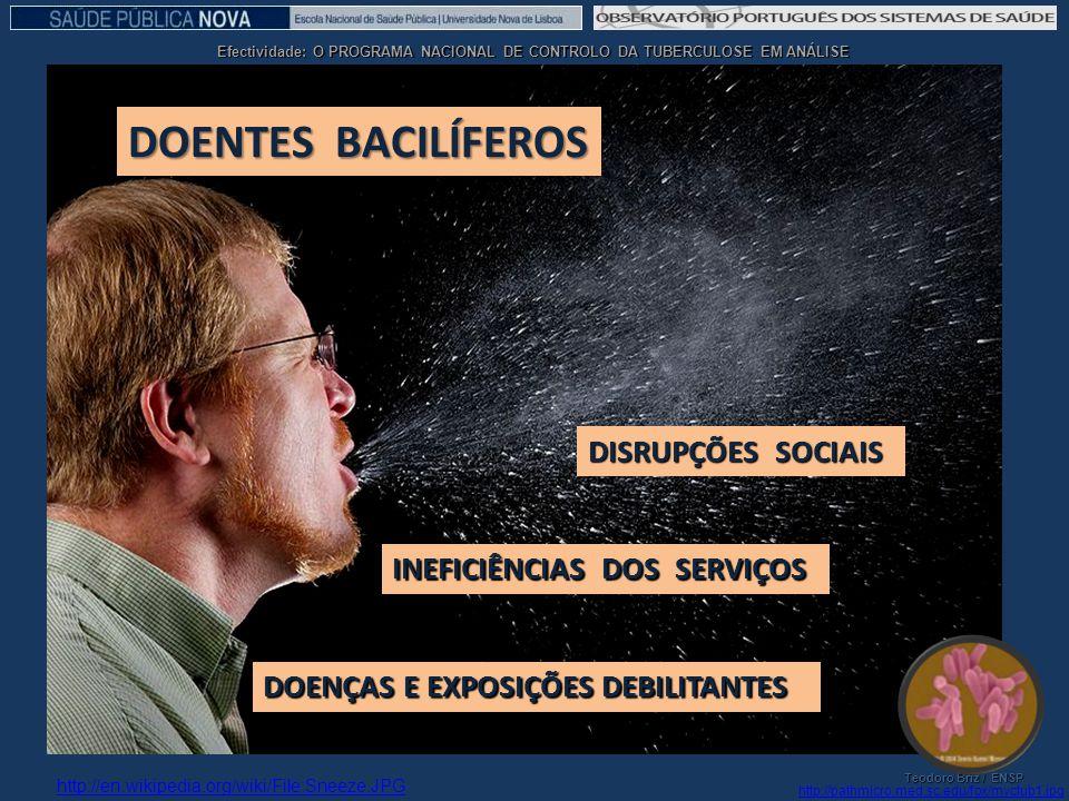 DOENTES BACILÍFEROS DISRUPÇÕES SOCIAIS INEFICIÊNCIAS DOS SERVIÇOS