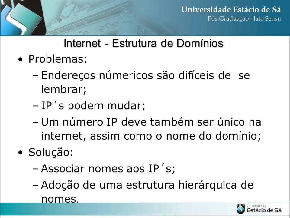 Internet - Estrutura de Domínios